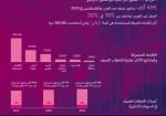 ارتفاع مؤشر العنصرية ضد الفلسطينيين