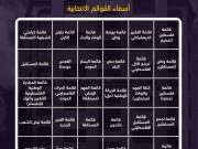 القوائم المتقدمة للانتخابات الفلسطينية