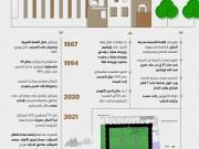 المسجد الابراهيمي تهويد لم يتوقف